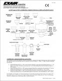Airtec Servicios - Ficha técnica de las boquillas atomizadoras de fluido Exair