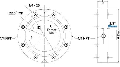 Dimensiones cortina de aire circular Super Air Wipe Exair