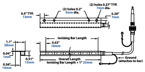 Dimensiones de la barra ionizadora Exair generación 4.