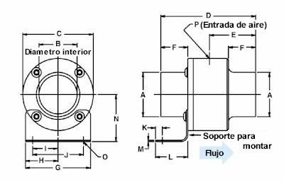 Dimensiones transportador neumático LineVac Exair.