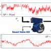 Válvula de control de flujo iCX para control de demanda mantiene una presión constante con variación de menos de 1 psi