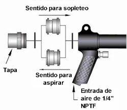Boquilla reversible Aspiradora Vac-u-Gun Exair